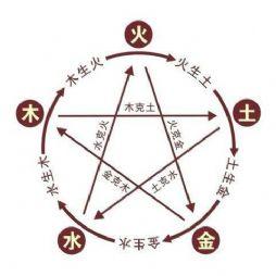 """行者说历史79-""""五德终始说""""框架下的""""洛阳""""和""""雒阳"""""""